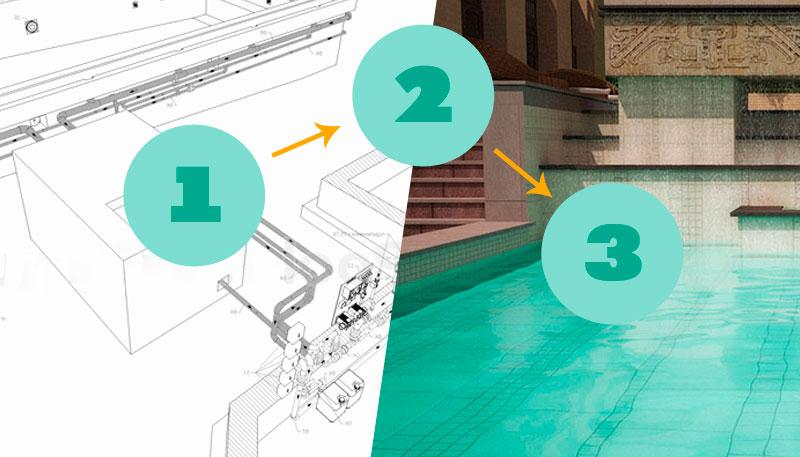 Дизайн и проектирование бассейнов